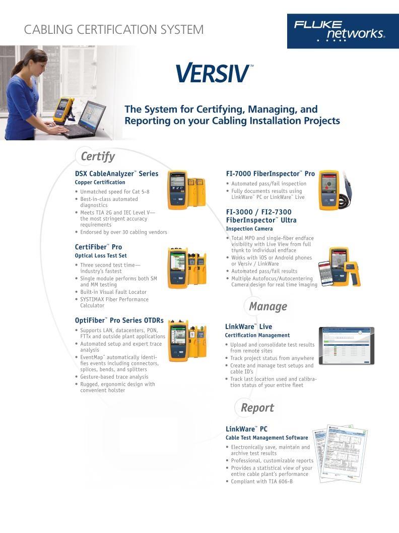 NET-200443-7001151J-EN-Product-Overview-Brochure-w (1).page4