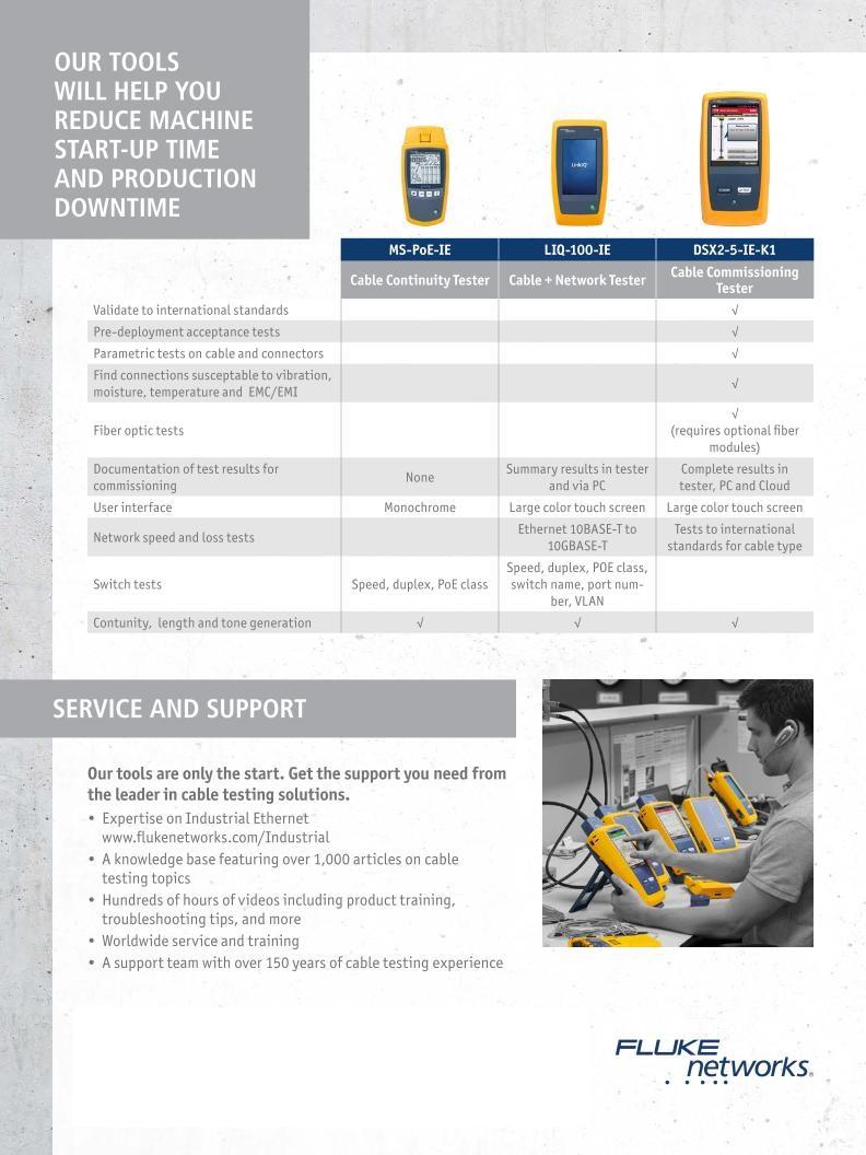NET-200530-7002860B-EN-Industrial-Ethernet-Brochure-w (1).page4